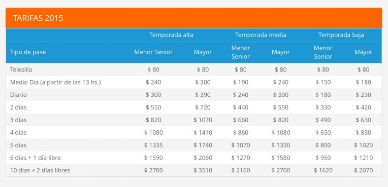 Quadro de valores para esquiar em Esquel, Patagônia, Argentina